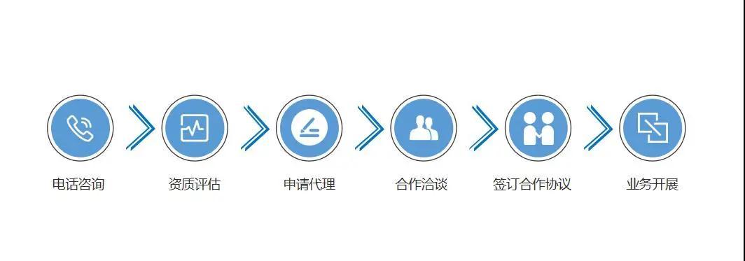 签盾电子合同合伙人招募,共拓千亿市场蓝海 第三张